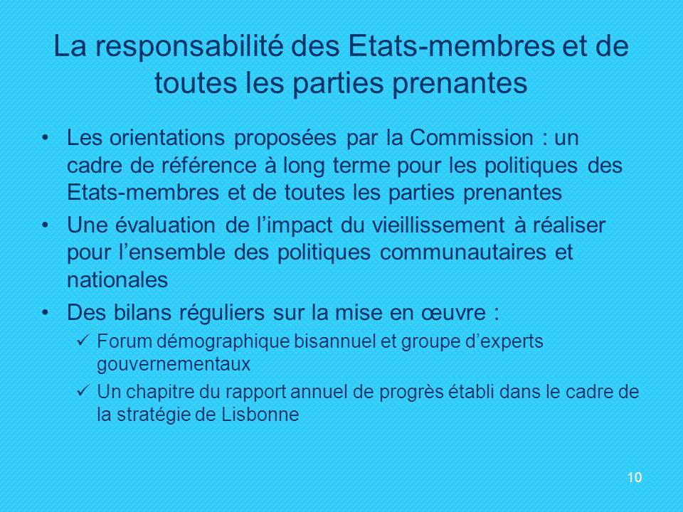 10 La responsabilité des Etats-membres et de toutes les parties prenantes Les orientations proposées par la Commission : un cadre de référence à long