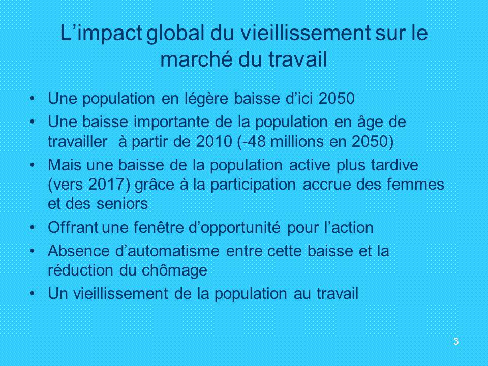 3 Limpact global du vieillissement sur le marché du travail Une population en légère baisse dici 2050 Une baisse importante de la population en âge de