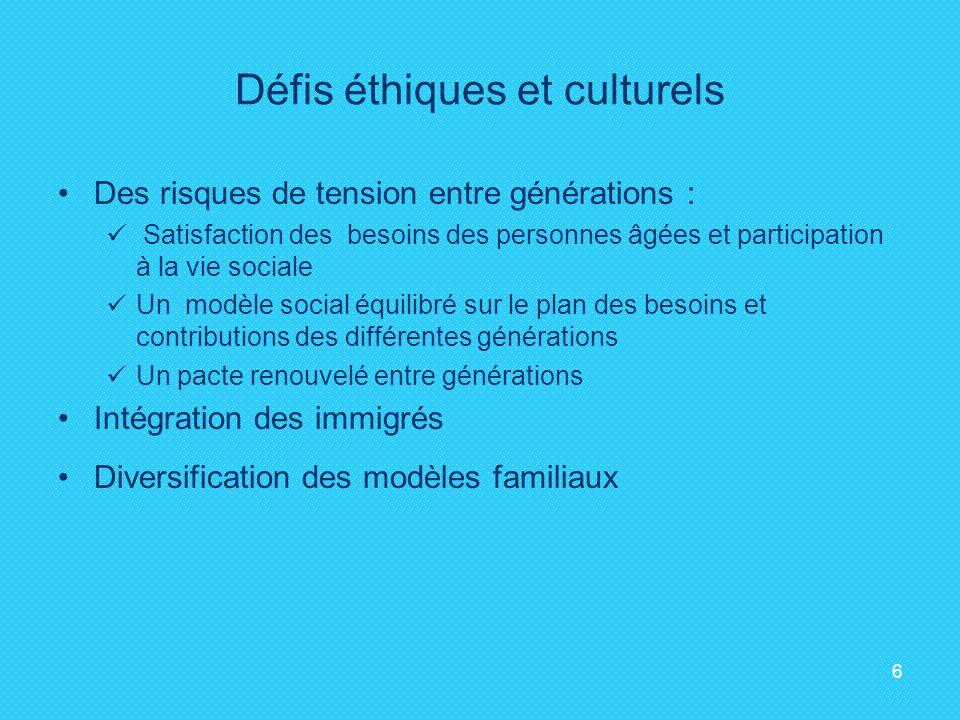 6 Défis éthiques et culturels Des risques de tension entre générations : Satisfaction des besoins des personnes âgées et participation à la vie sociale Un modèle social équilibré sur le plan des besoins et contributions des différentes générations Un pacte renouvelé entre générations Intégration des immigrés Diversification des modèles familiaux