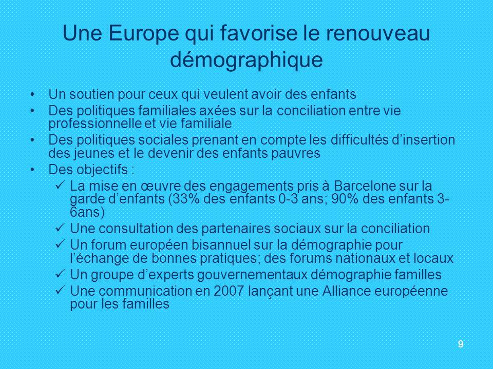 9 Une Europe qui favorise le renouveau démographique Un soutien pour ceux qui veulent avoir des enfants Des politiques familiales axées sur la concili