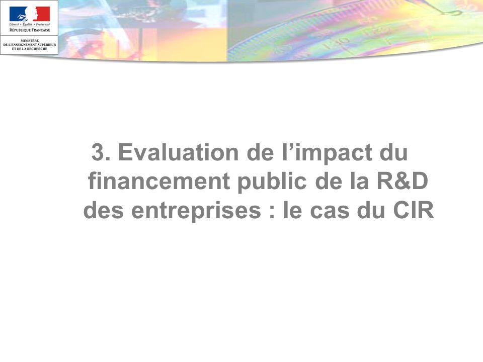 3. Evaluation de limpact du financement public de la R&D des entreprises : le cas du CIR