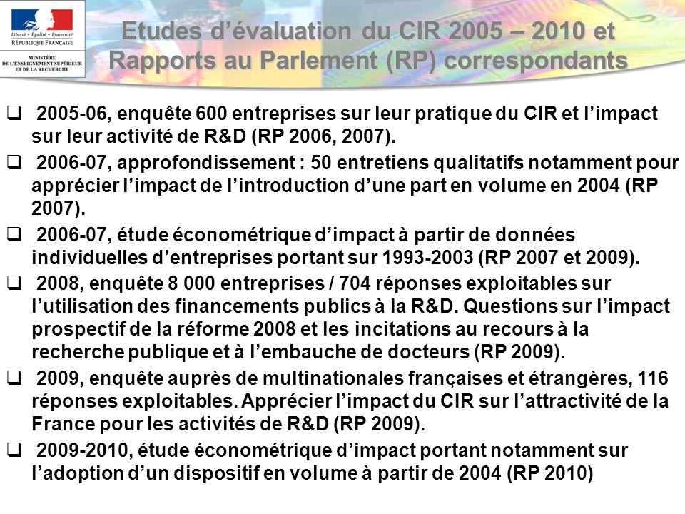 2005-06, enquête 600 entreprises sur leur pratique du CIR et limpact sur leur activité de R&D (RP 2006, 2007).