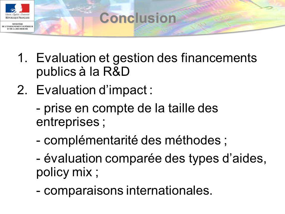 Conclusion 1.Evaluation et gestion des financements publics à la R&D 2.Evaluation dimpact : - prise en compte de la taille des entreprises ; - complémentarité des méthodes ; - évaluation comparée des types daides, policy mix ; - comparaisons internationales.