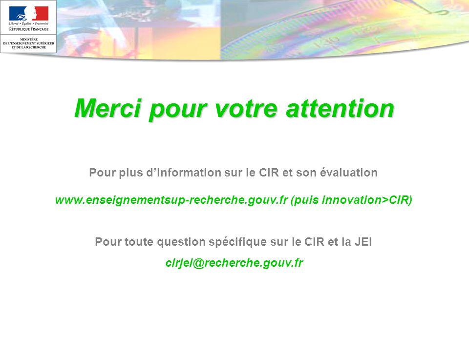 Merci pour votre attention Pour plus dinformation sur le CIR et son évaluation www.enseignementsup-recherche.gouv.fr (puis innovation>CIR) Pour toute question spécifique sur le CIR et la JEI cirjei@recherche.gouv.fr Merci pour votre attention Pour plus dinformation sur le CIR et son évaluation www.enseignementsup-recherche.gouv.fr (puis innovation>CIR) Pour toute question spécifique sur le CIR et la JEI cirjei@recherche.gouv.fr