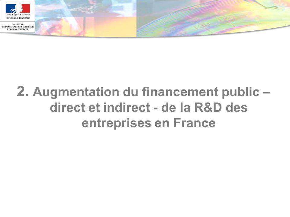 2. Augmentation du financement public – direct et indirect - de la R&D des entreprises en France