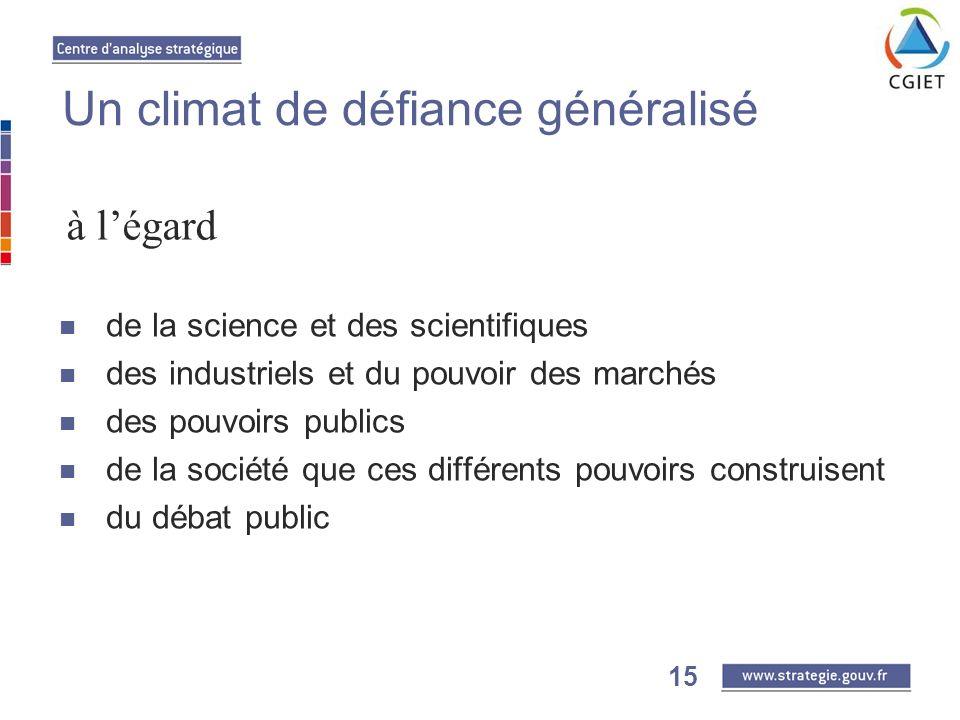 15 Un climat de défiance généralisé de la science et des scientifiques des industriels et du pouvoir des marchés des pouvoirs publics de la société que ces différents pouvoirs construisent du débat public à légard