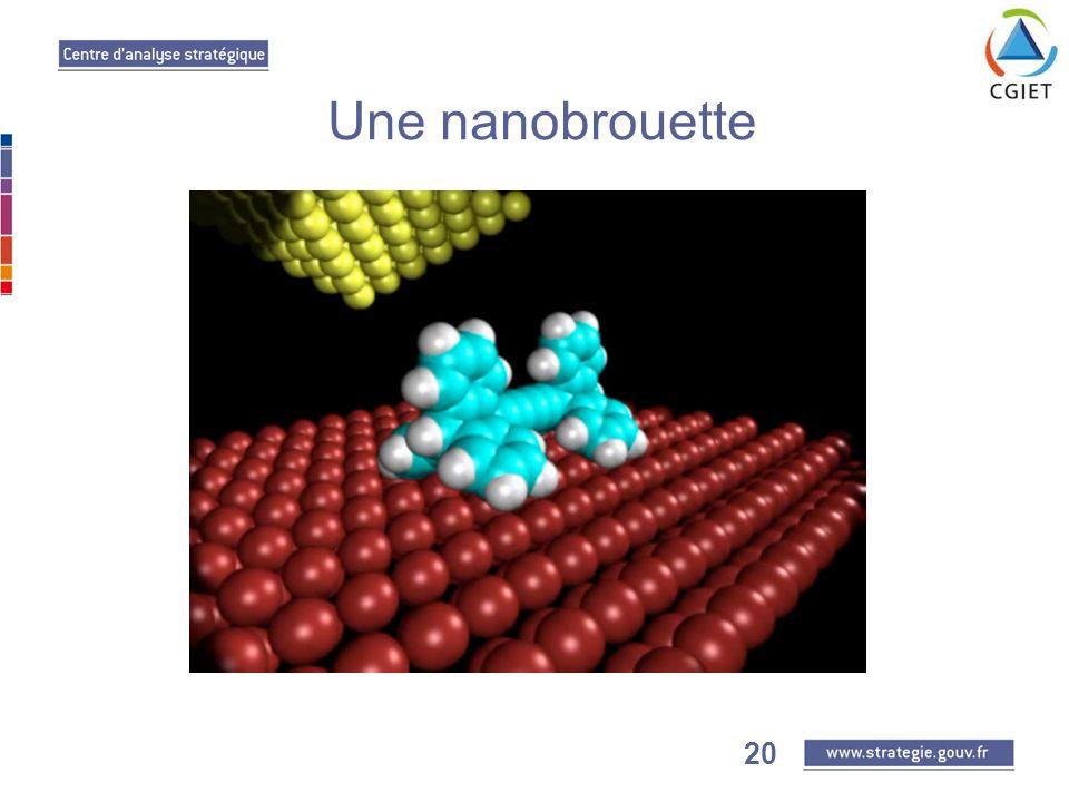 20 Une nanobrouette