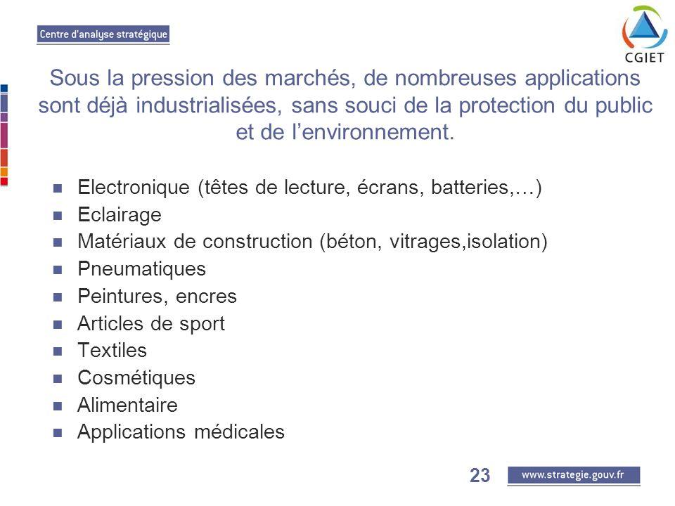 23 Sous la pression des marchés, de nombreuses applications sont déjà industrialisées, sans souci de la protection du public et de lenvironnement.