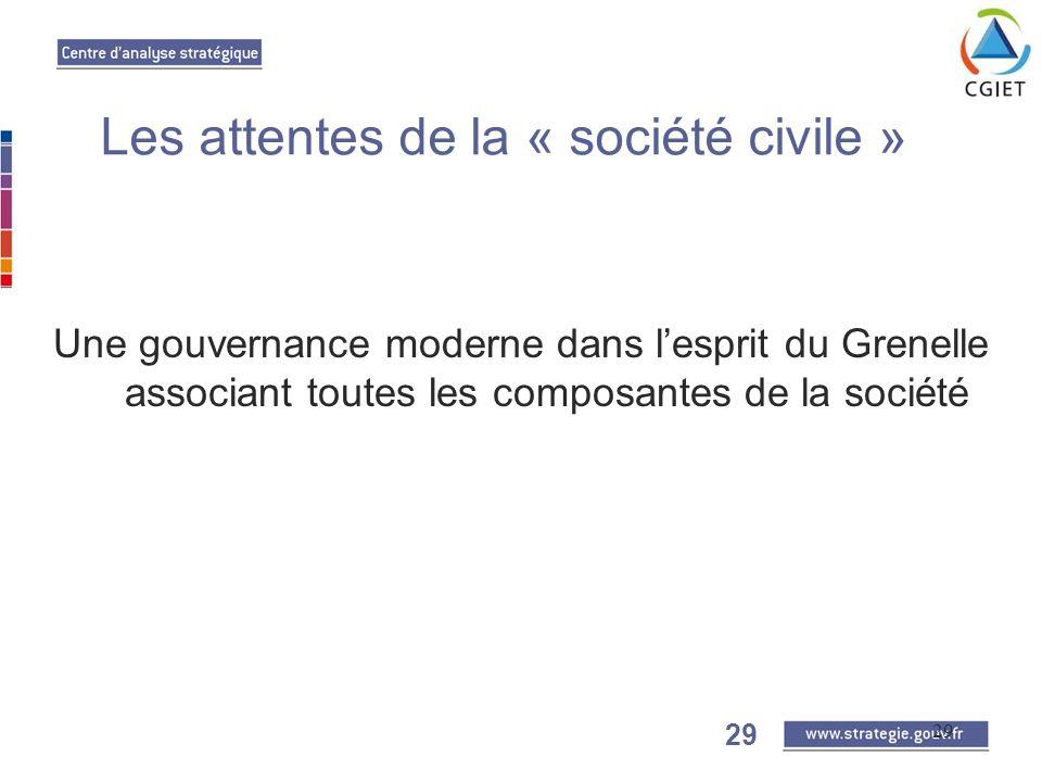 29 Les attentes de la « société civile » Une gouvernance moderne dans lesprit du Grenelle associant toutes les composantes de la société 29