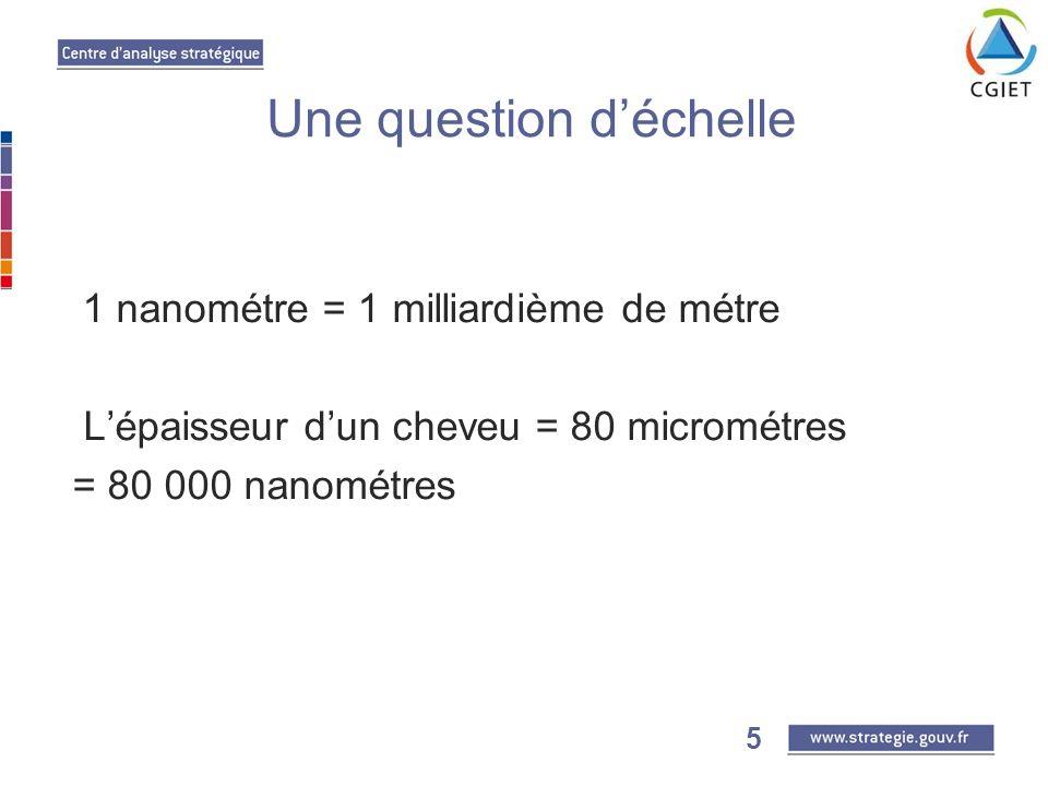 5 Une question déchelle 1 nanométre = 1 milliardième de métre Lépaisseur dun cheveu = 80 micrométres = 80 000 nanométres