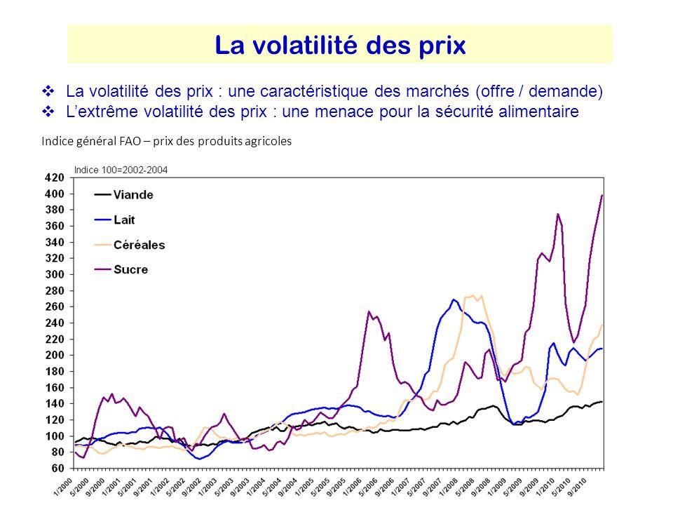 Indice général FAO – prix des produits agricoles La volatilité des prix La volatilité des prix : une caractéristique des marchés (offre / demande) Lextrême volatilité des prix : une menace pour la sécurité alimentaire