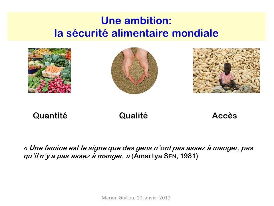57% de la production agricole disponibles pour lalimentation De la fourche… à la fourchette Marion Guillou, 10 janvier 2012