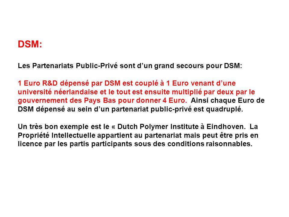 DSM: Les Partenariats Public-Privé sont dun grand secours pour DSM: 1 Euro R&D dépensé par DSM est couplé à 1 Euro venant dune université néerlandaise et le tout est ensuite multiplié par deux par le gouvernement des Pays Bas pour donner 4 Euro.