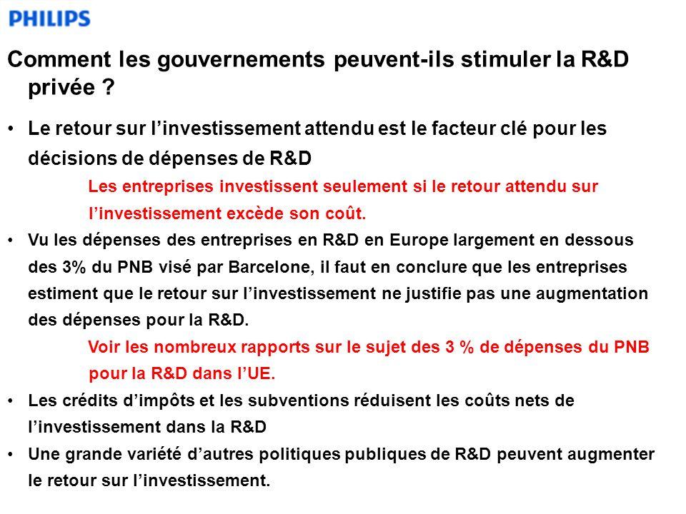 Comment les gouvernements peuvent-ils stimuler la R&D privée ? Le retour sur linvestissement attendu est le facteur clé pour les décisions de dépenses
