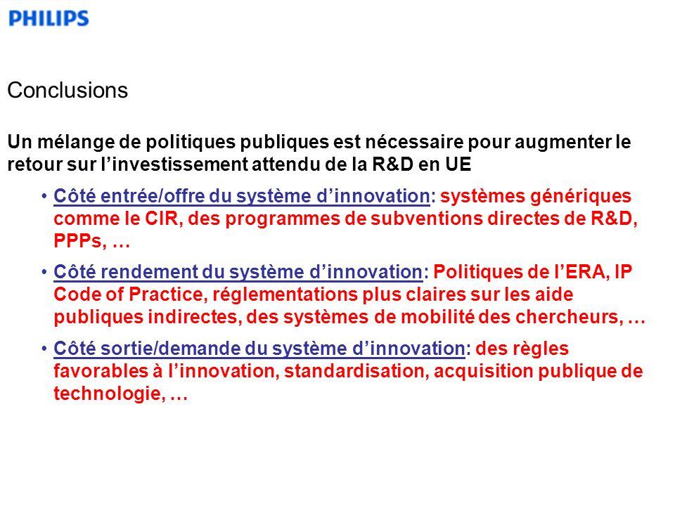 Conclusions Un mélange de politiques publiques est nécessaire pour augmenter le retour sur linvestissement attendu de la R&D en UE Côté entrée/offre d