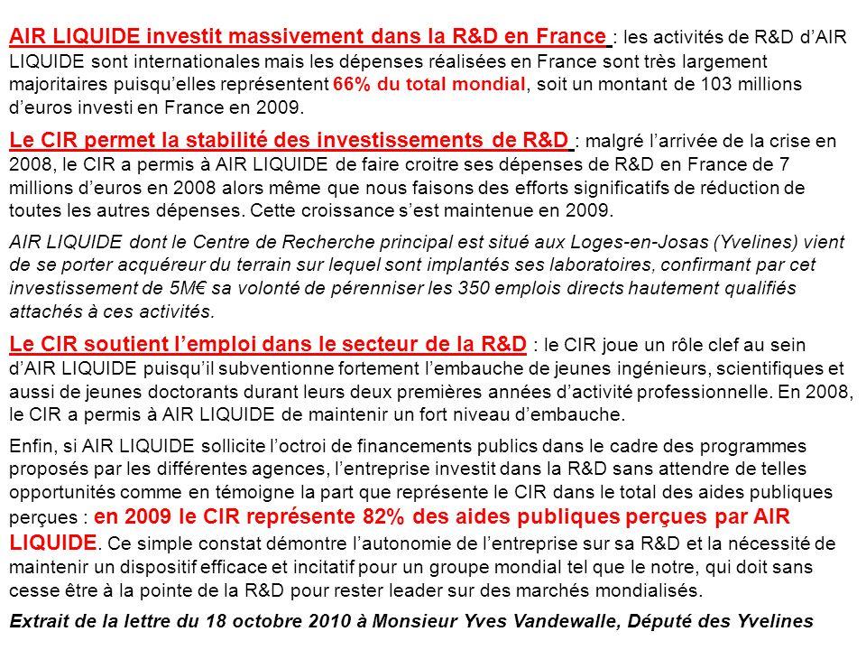 AIR LIQUIDE investit massivement dans la R&D en France : les activités de R&D dAIR LIQUIDE sont internationales mais les dépenses réalisées en France