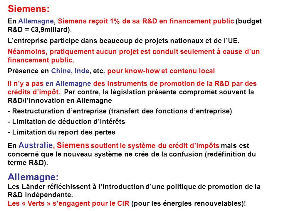 Siemens: En Allemagne, Siemens reçoit 1% de sa R&D en financement public (budget R&D = 3,9miliard). Lentreprise participe dans beaucoup de projets nat