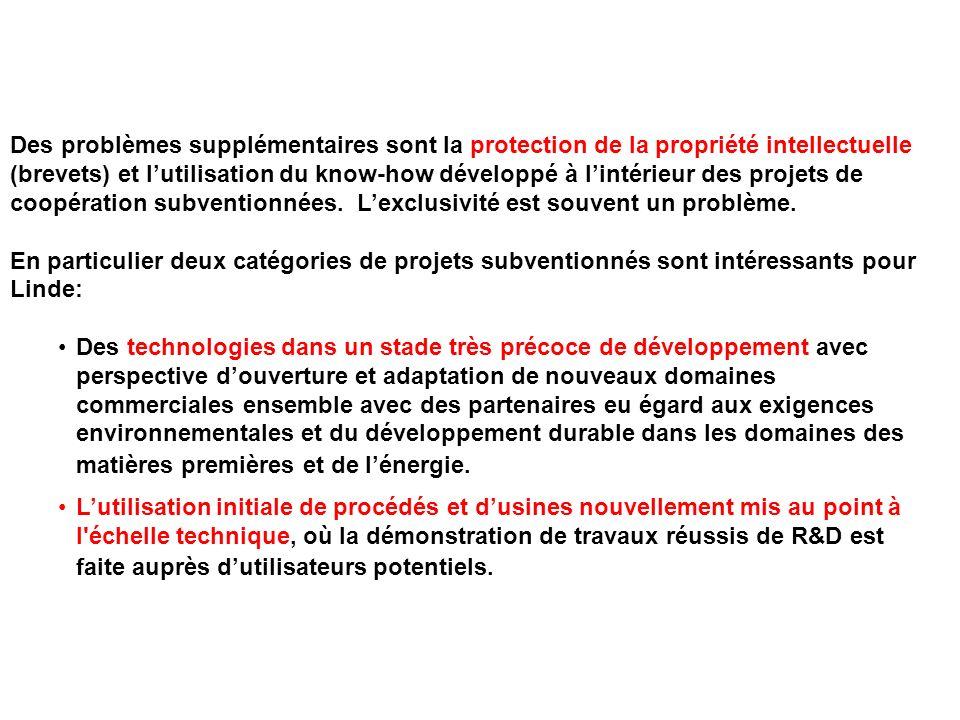 Des problèmes supplémentaires sont la protection de la propriété intellectuelle (brevets) et lutilisation du know-how développé à lintérieur des proje