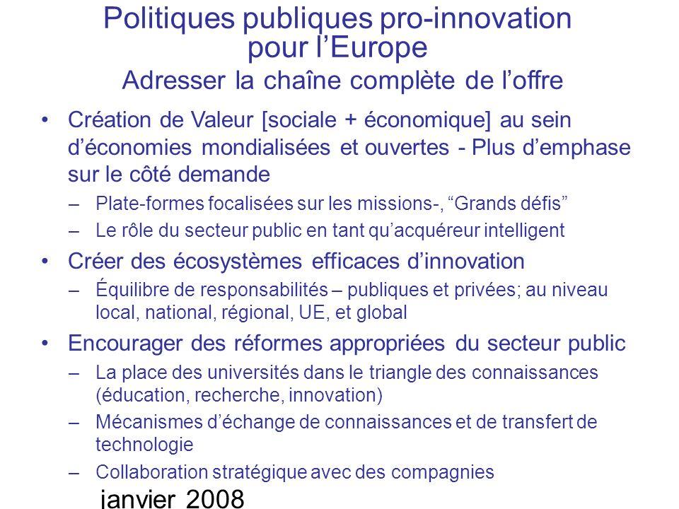Création de Valeur [sociale + économique] au sein déconomies mondialisées et ouvertes - Plus demphase sur le côté demande –Plate-formes focalisées sur