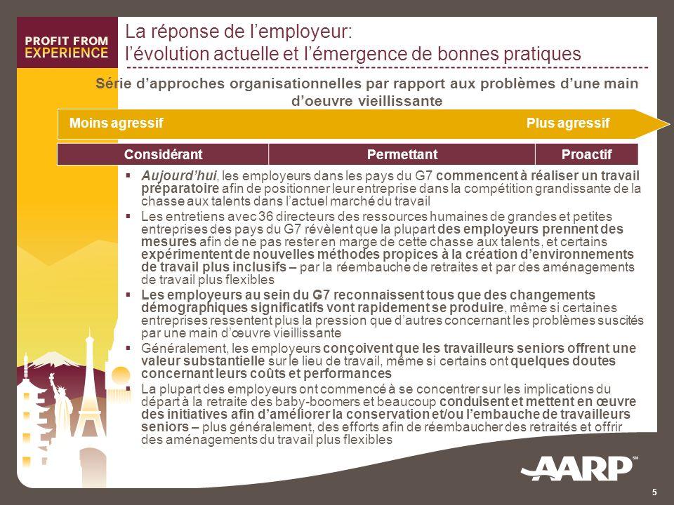 4 Les programmes et politiques adéquats sont capitaux Les programmes et politiques adéquats sur le lieu de travail particulièrement des aménagements d