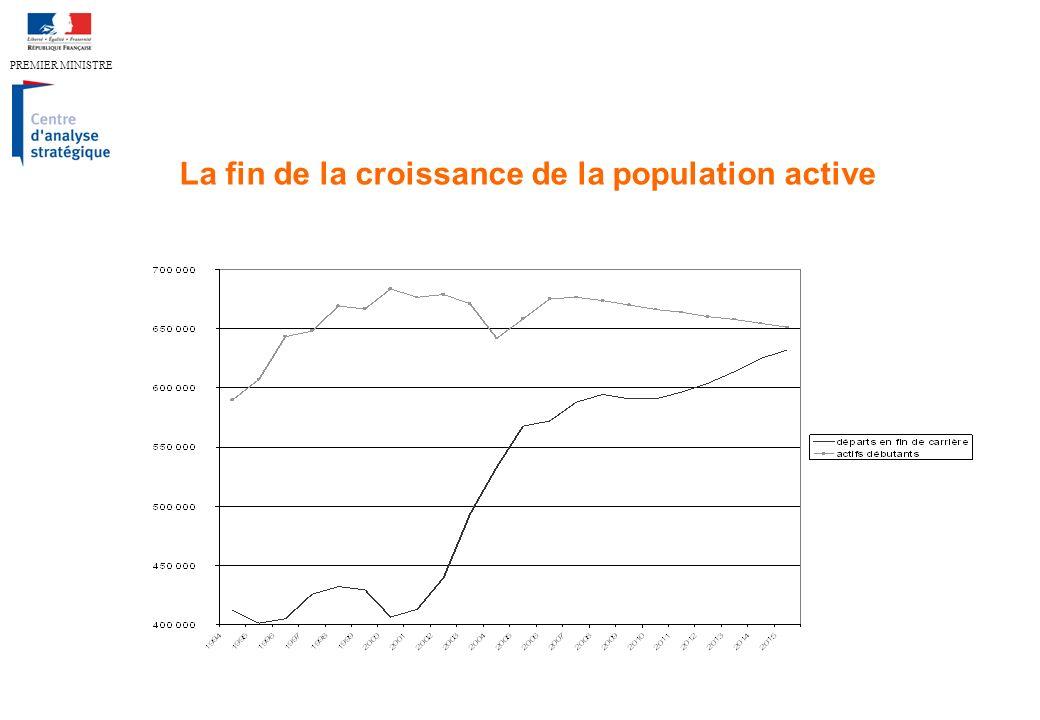 PREMIER MINISTRE La fin de la croissance de la population active