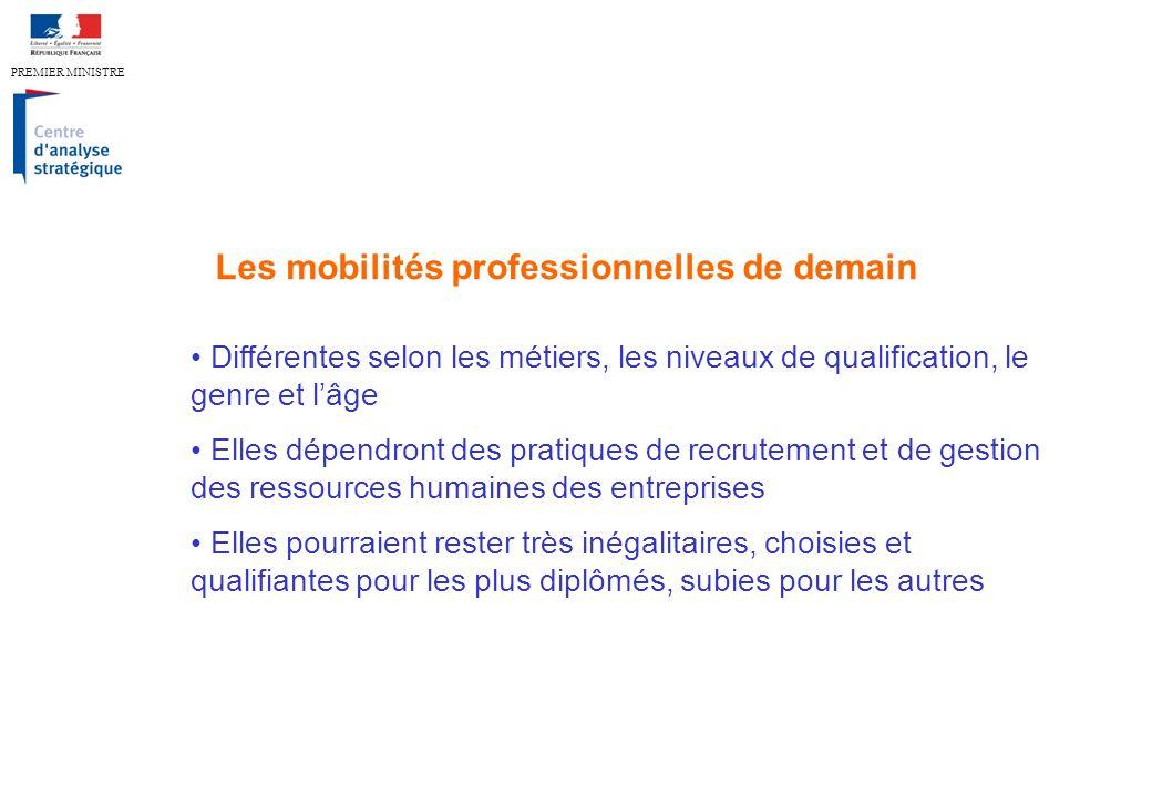 PREMIER MINISTRE Les mobilités professionnelles de demain Différentes selon les métiers, les niveaux de qualification, le genre et lâge Elles dépendro