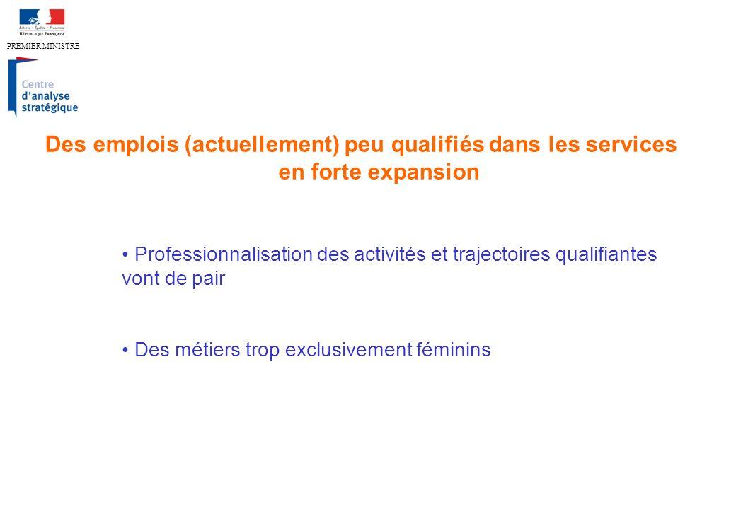 PREMIER MINISTRE Des emplois (actuellement) peu qualifiés dans les services en forte expansion Professionnalisation des activités et trajectoires qual