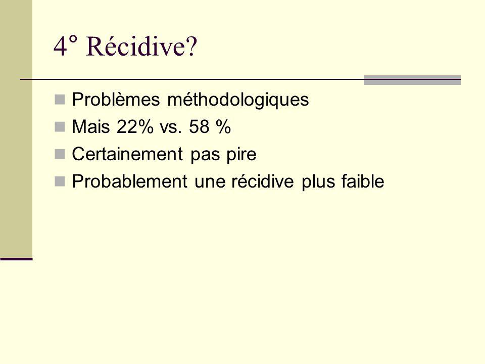 4° Récidive? Problèmes méthodologiques Mais 22% vs. 58 % Certainement pas pire Probablement une récidive plus faible