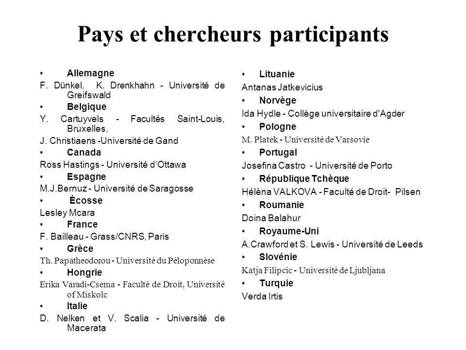 Pays et chercheurs participants Allemagne F. Dünkel, K. Drenkhahn - Université de Greifswald Belgique Y. Cartuyvels - Facultés Saint-Louis, Bruxelles,