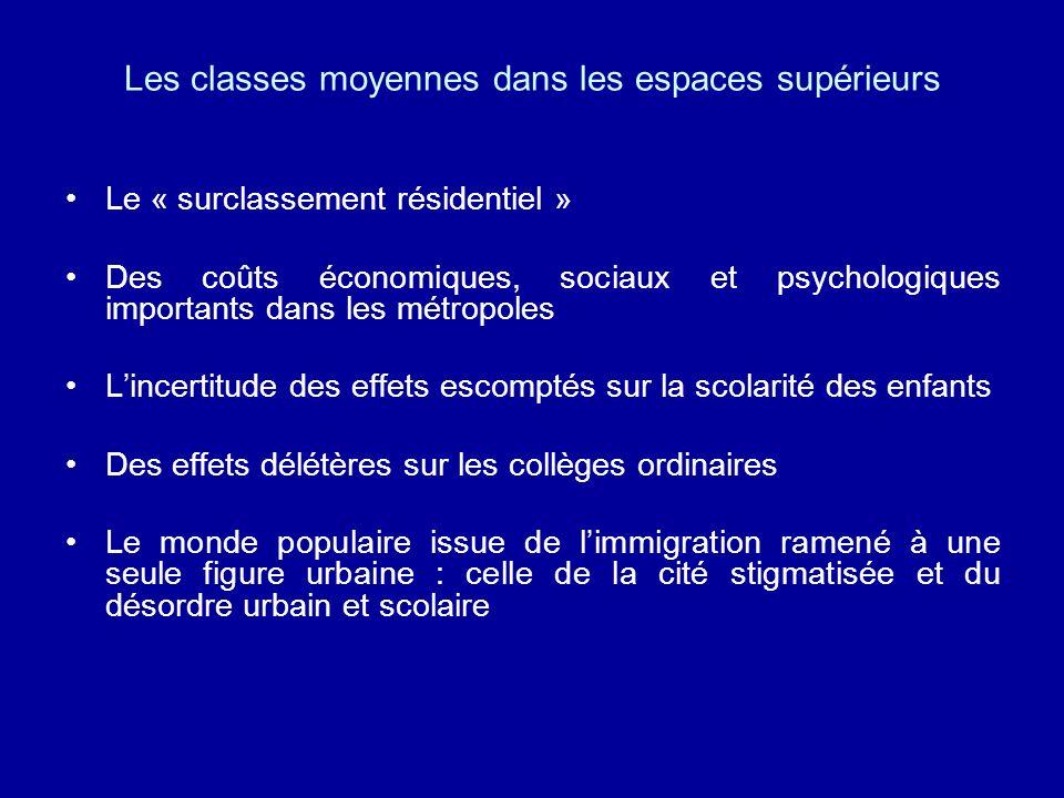 Les classes moyennes dans les espaces supérieurs Le « surclassement résidentiel » Des coûts économiques, sociaux et psychologiques importants dans les
