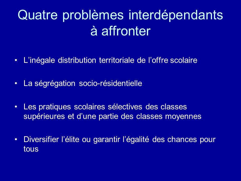 Quatre problèmes interdépendants à affronter Linégale distribution territoriale de loffre scolaire La ségrégation socio-résidentielle Les pratiques sc