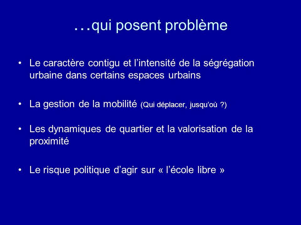 … qui posent problème Le caractère contigu et lintensité de la ségrégation urbaine dans certains espaces urbains La gestion de la mobilité (Qui déplac