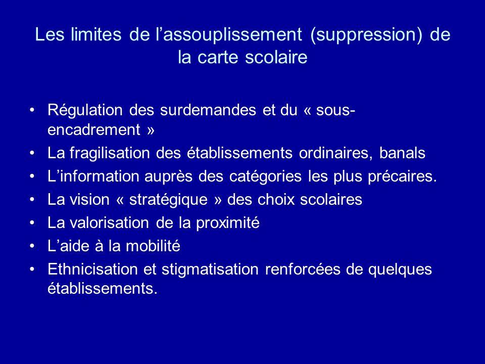 Les limites de lassouplissement (suppression) de la carte scolaire Régulation des surdemandes et du « sous- encadrement » La fragilisation des établis