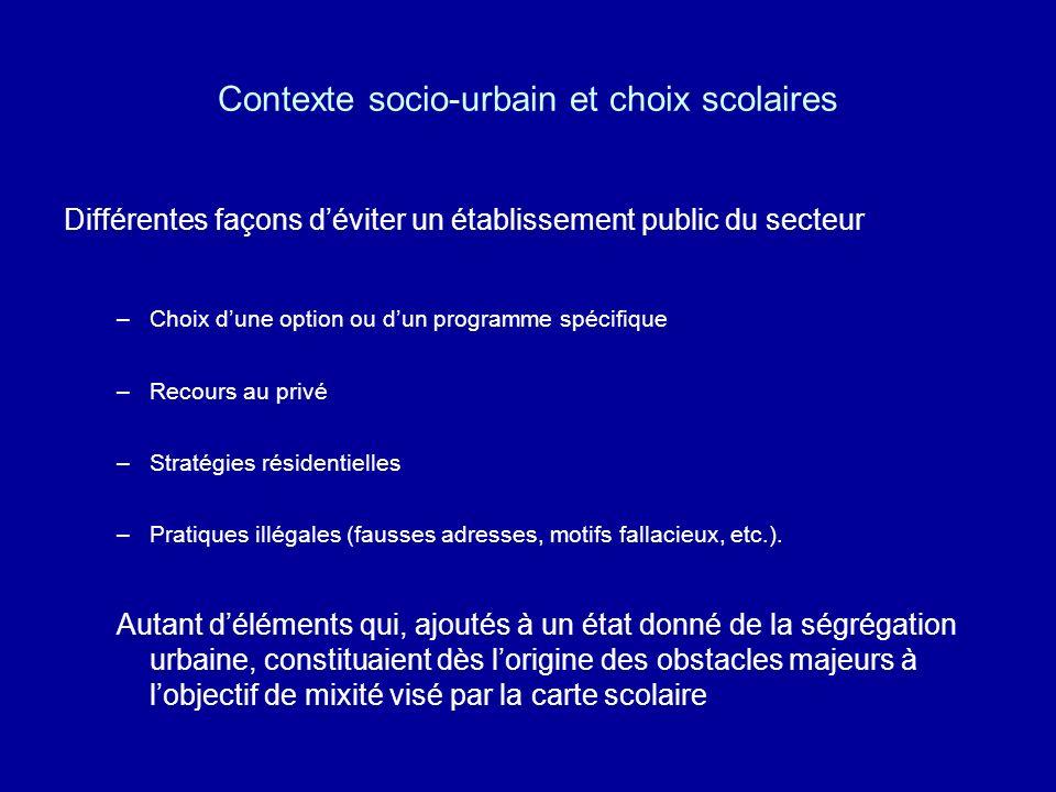 Contexte socio-urbain et choix scolaires Différentes façons déviter un établissement public du secteur –Choix dune option ou dun programme spécifique