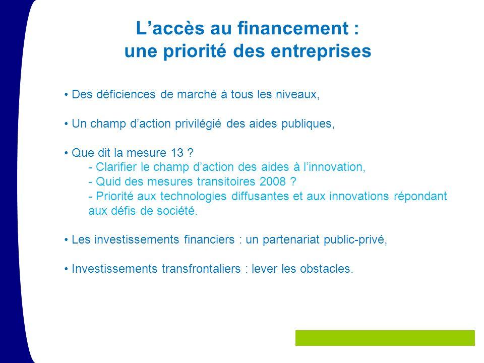 Laccès au financement : une priorité des entreprises Des déficiences de marché à tous les niveaux, Un champ daction privilégié des aides publiques, Que dit la mesure 13 .