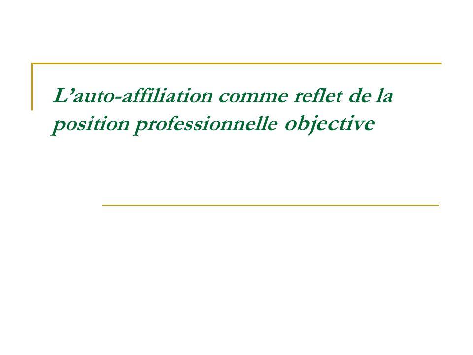 Lauto-affiliation comme reflet de la position professionnelle objective