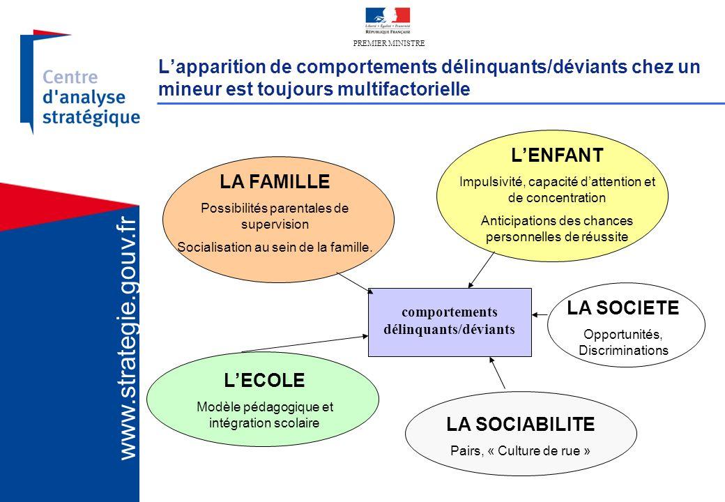 PREMIER MINISTRE www.strategie.gouv.fr Lapparition de comportements délinquants/déviants chez un mineur est toujours multifactorielle comportements dé