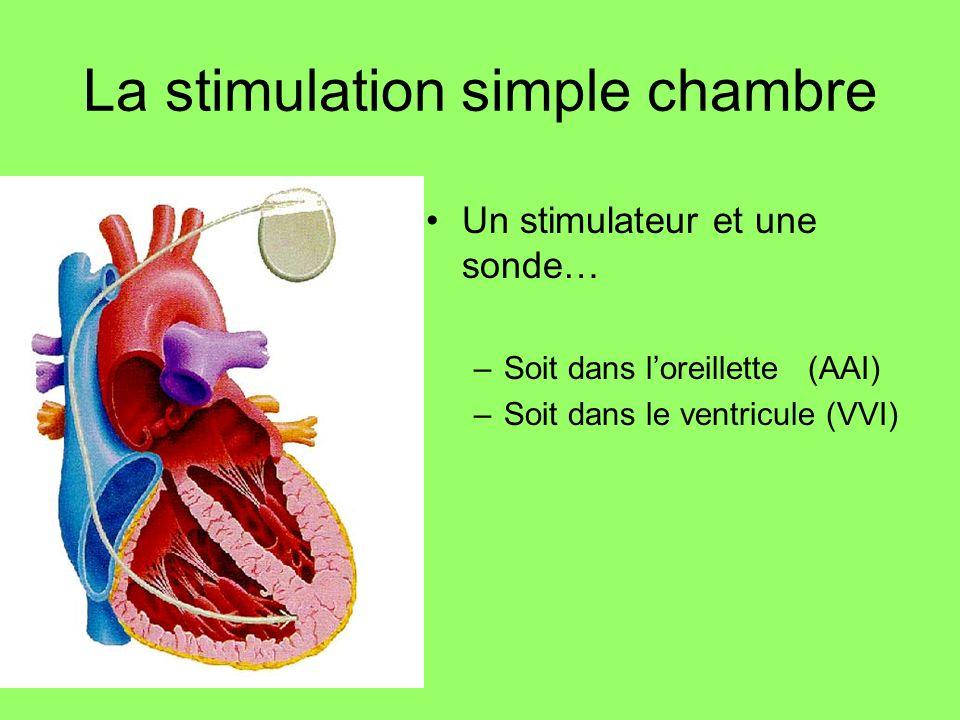 La stimulation simple chambre Un stimulateur et une sonde… –Soit dans loreillette (AAI) –Soit dans le ventricule (VVI)