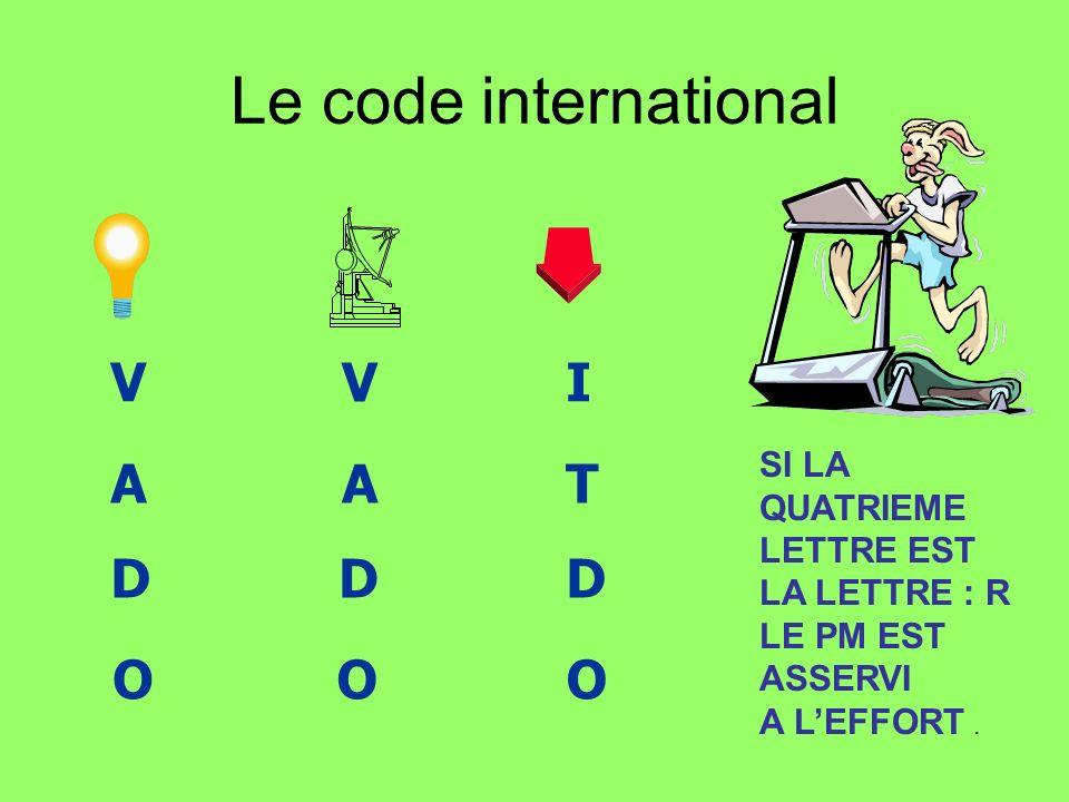V A D O I T D O V A D O Le code international SI LA QUATRIEME LETTRE EST LA LETTRE : R LE PM EST ASSERVI A LEFFORT.