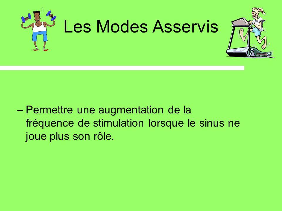 Les Modes Asservis –Permettre une augmentation de la fréquence de stimulation lorsque le sinus ne joue plus son rôle.