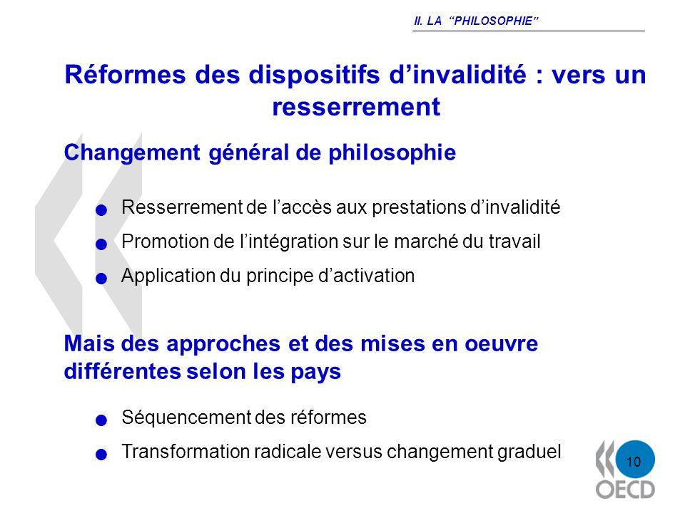 10 Changement général de philosophie Resserrement de laccès aux prestations dinvalidité Promotion de lintégration sur le marché du travail Application du principe dactivation II.