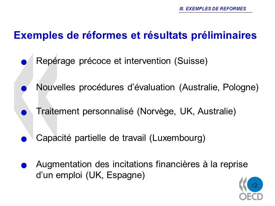 12 Repérage précoce et intervention (Suisse) Nouvelles procédures dévaluation (Australie, Pologne) Traitement personnalisé (Norvège, UK, Australie) Ca