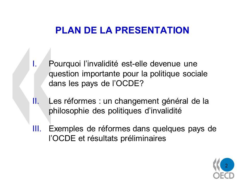 2 PLAN DE LA PRESENTATION I.Pourquoi linvalidité est-elle devenue une question importante pour la politique sociale dans les pays de lOCDE.