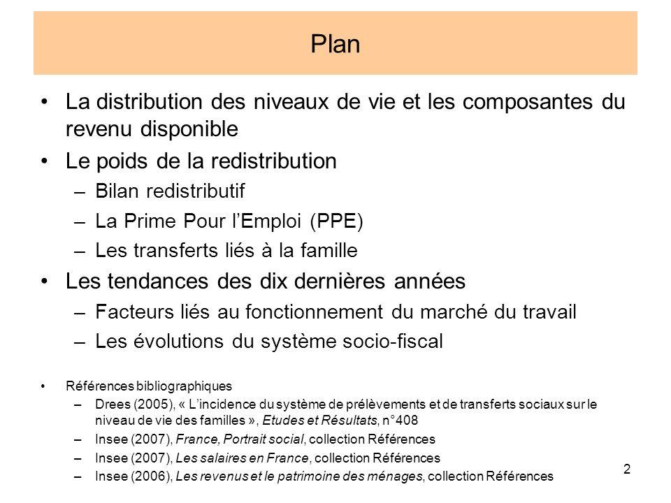 2 Plan La distribution des niveaux de vie et les composantes du revenu disponible Le poids de la redistribution –Bilan redistributif –La Prime Pour lE