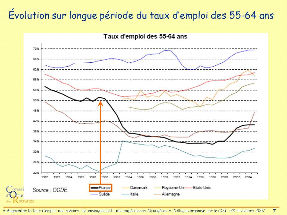 7 « Augmenter le taux demploi des seniors, les enseignements des expériences étrangères », Colloque organisé par le COR – 29 novembre 2007 Évolution sur longue période du taux demploi des 55-64 ans