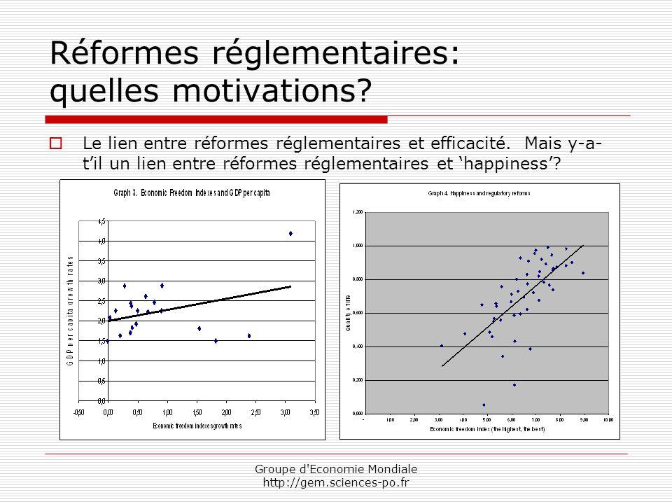 Groupe d Economie Mondiale http://gem.sciences-po.fr Réformes réglementaires: quelles motivations.