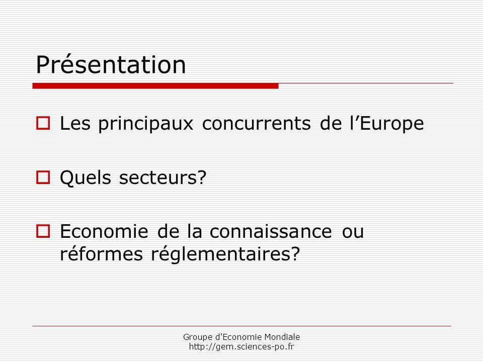 Groupe d Economie Mondiale http://gem.sciences-po.fr Présentation Les principaux concurrents de lEurope Quels secteurs.