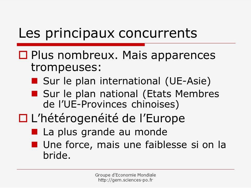 Groupe d Economie Mondiale http://gem.sciences-po.fr Les principaux concurrents Plus nombreux.