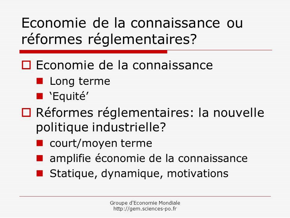 Groupe d Economie Mondiale http://gem.sciences-po.fr Economie de la connaissance ou réformes réglementaires.