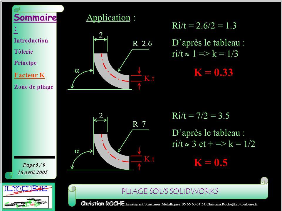 PLIAGE SOUS SOLIDWORKS Sommaire : Page 6 / 9 Christian ROCHE Christian ROCHE, Enseignant Structures Métalliques 05 65 63 64 54 Christian.Roche@ac-toulouse.fr 18 avril 2005 Zone de pliage 1 Avec lutilisation dun abaque (Amada, L….), le calcul de la longueur dépliée dune tôle se fait comme suit : LD = cotes extérieures – L L : correcteur de pliage, l = f (t, ri, ) A B t ri Rappel : Dans le cas ci contre : LD = A + B - L La zone de pliage, BA, se calcule suivant la valeur de langle Introduction Tôlerie Principe Facteur K Zone de pliage